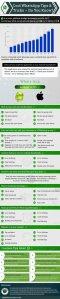 infografica-funzioni-nascoste-whatsapp