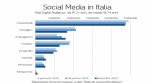 SocialNetwork-Italia-460x257